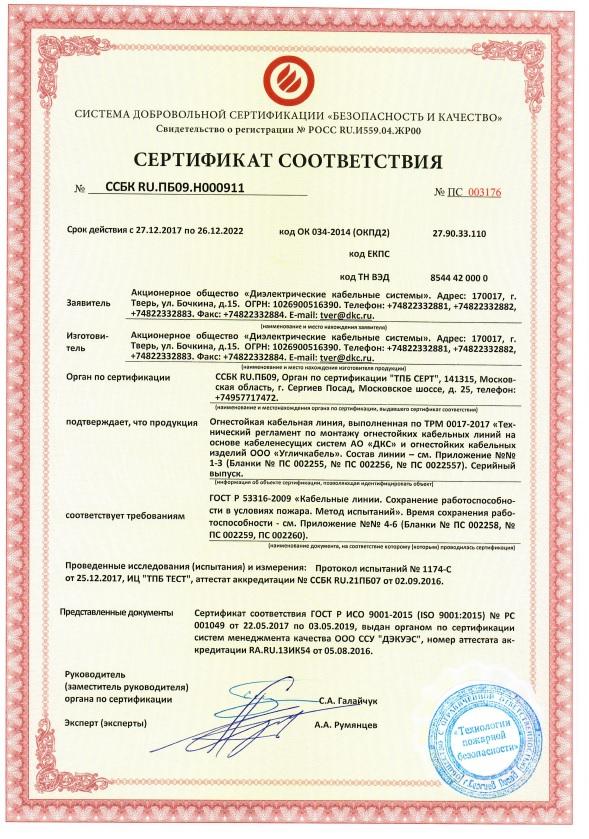 ООО Угличкабель по ТРМ 0017-2017 до 26.12.2022 г. (15, 30, 60, 90 минут) (12 MB)
